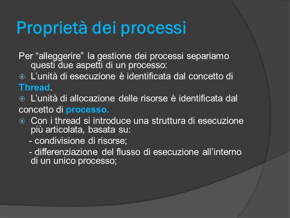 Proprietà dei processi Per alleggerire la gestione dei processi separiamo questi due aspetti di un processo:  L'unità di esecuzione è identificata dal concetto di Thread.