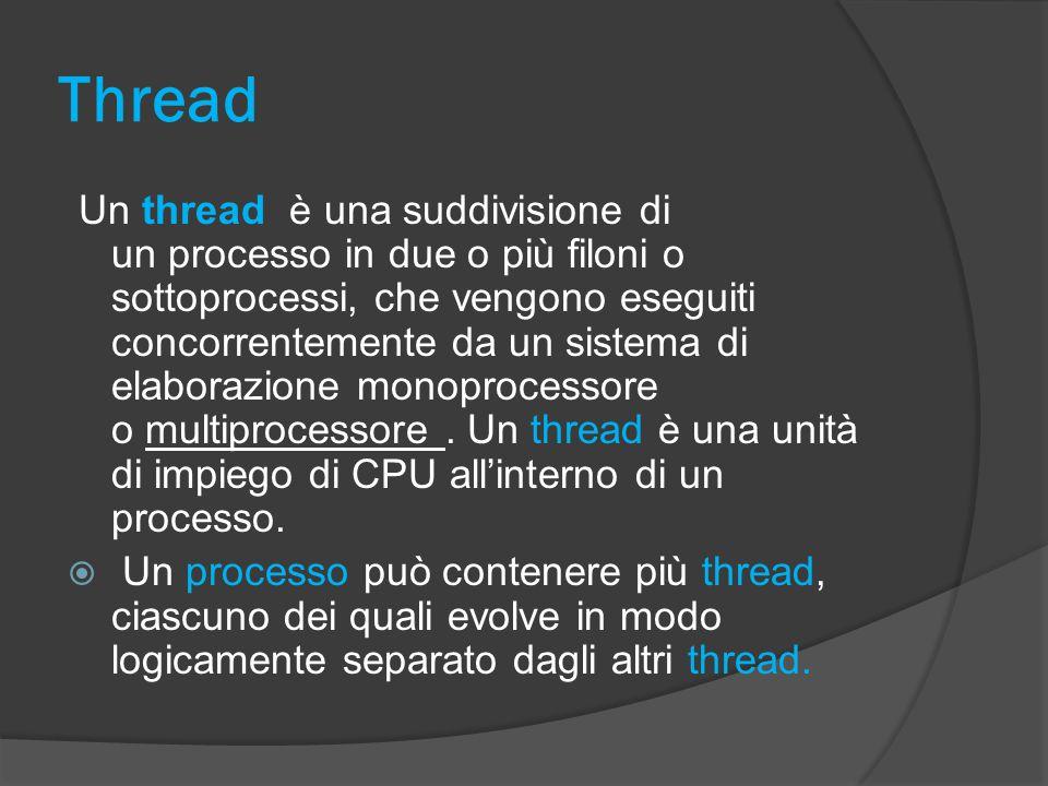 Thread Un thread è una suddivisione di un processo in due o più filoni o sottoprocessi, che vengono eseguiti concorrentemente da un sistema di elaborazione monoprocessore o multiprocessore.