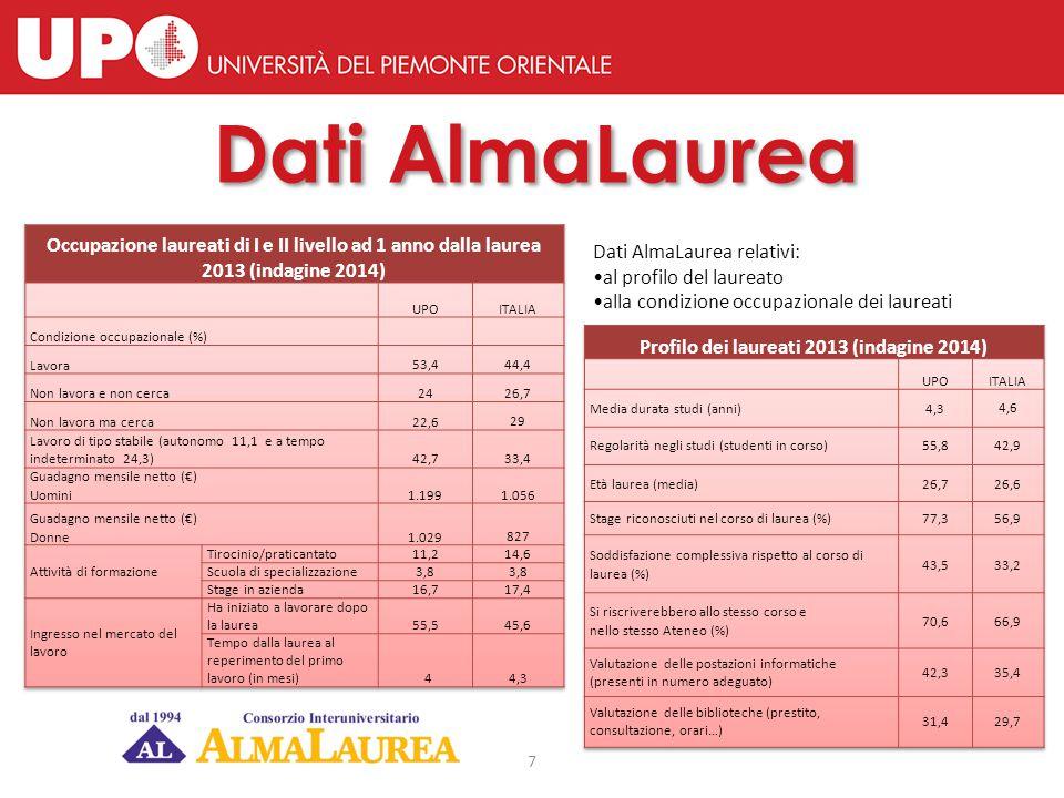 7 Dati AlmaLaurea Dati AlmaLaurea relativi: al profilo del laureato alla condizione occupazionale dei laureati