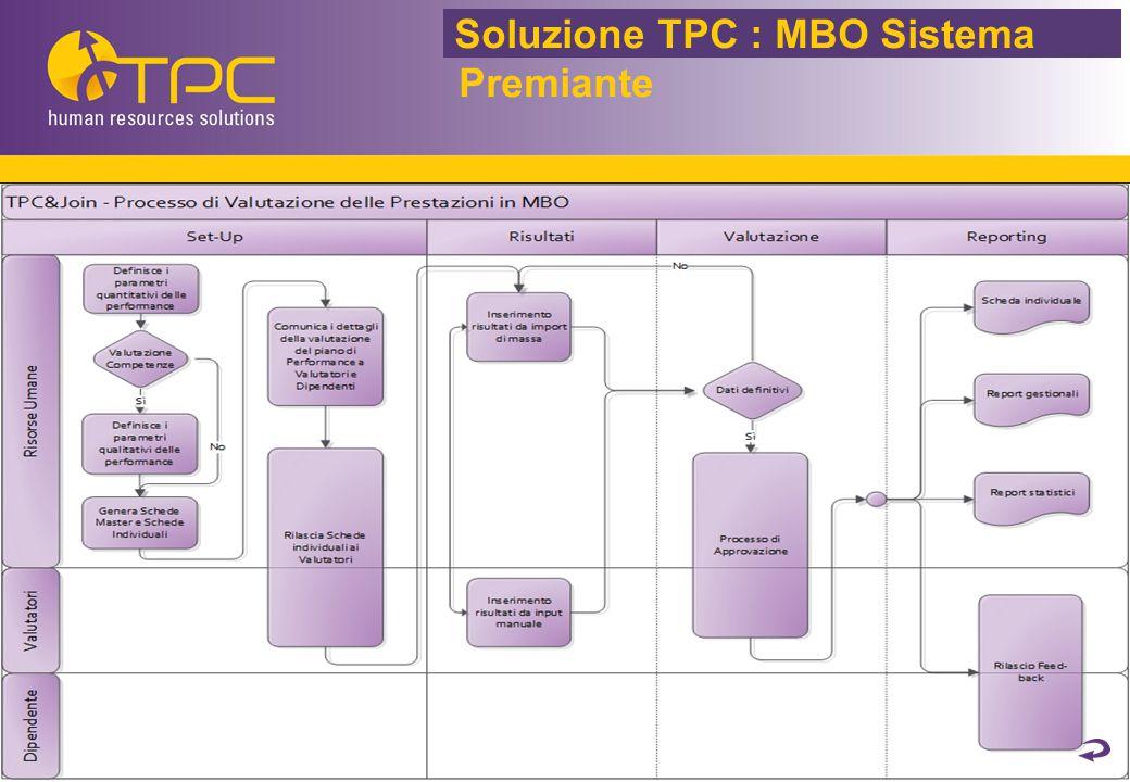 RISORSE UMANE Soluzione TPC : MBO Sistema Premiante