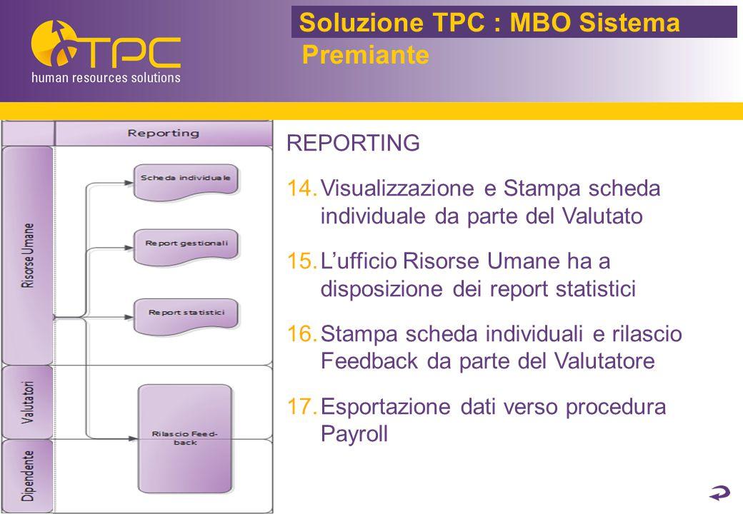 RISORSE UMANE REPORTING  Visualizzazione e Stampa scheda individuale da parte del Valutato  L'ufficio Risorse Umane ha a disposizione dei report