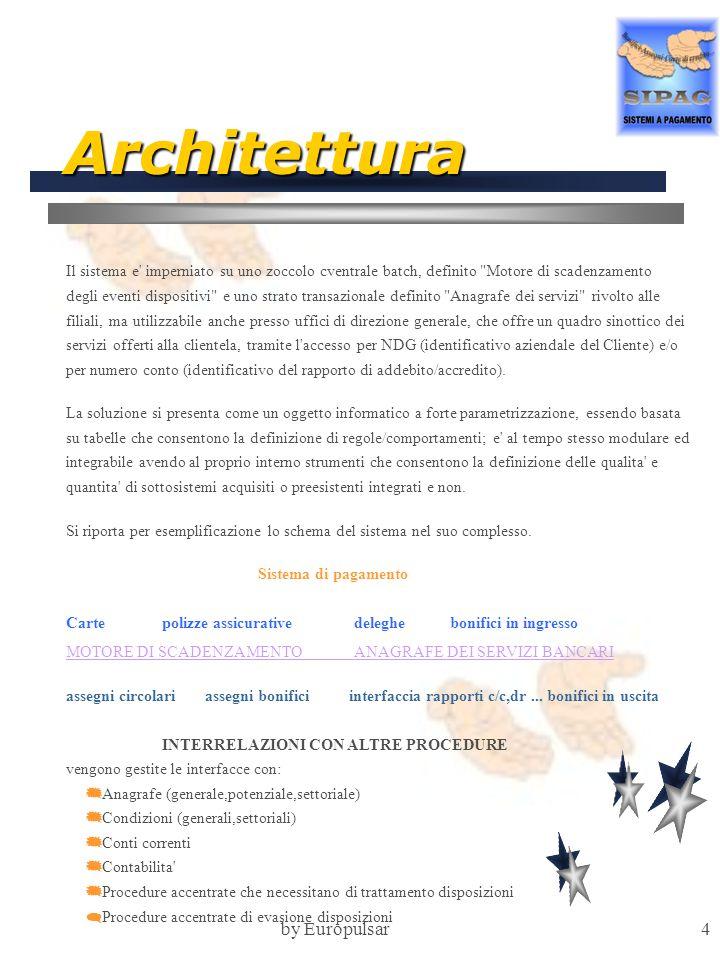 by Europulsar4 Architettura