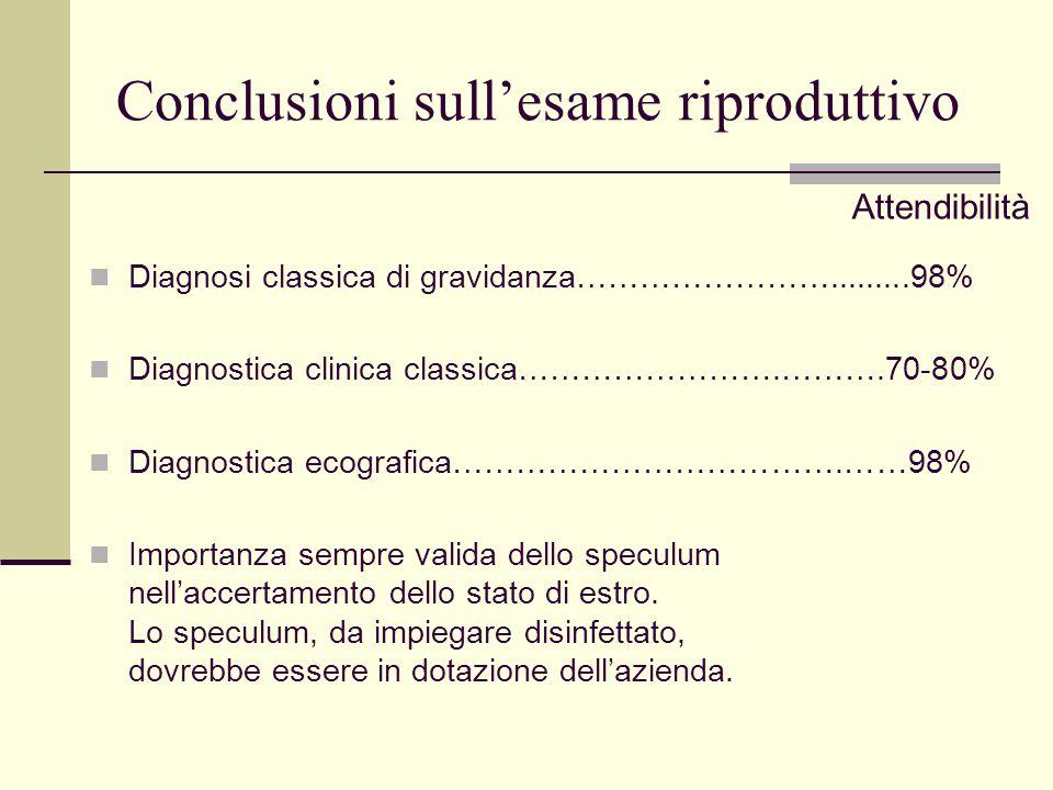 Conclusioni sull'esame riproduttivo Diagnosi classica di gravidanza…………………….........98% Diagnostica clinica classica…………………….……….70-80% Diagnostica ec