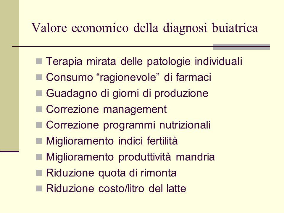 """Valore economico della diagnosi buiatrica Terapia mirata delle patologie individuali Consumo """"ragionevole"""" di farmaci Guadagno di giorni di produzione"""