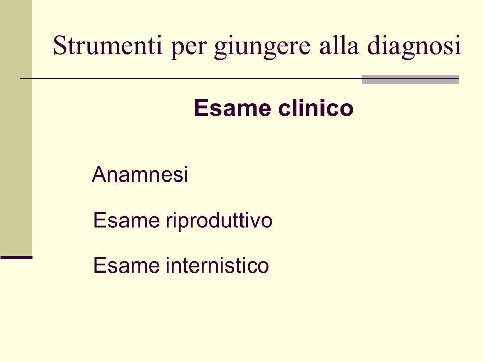 Strumenti per giungere alla diagnosi Esame clinico Anamnesi Esame riproduttivo Esame internistico