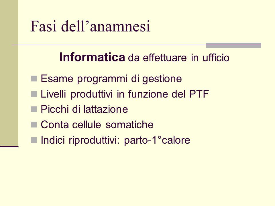 Fasi dell'anamnesi Informatica da effettuare in ufficio Esame programmi di gestione Livelli produttivi in funzione del PTF Picchi di lattazione Conta