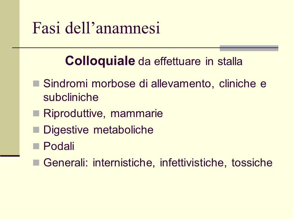 Fasi dell'anamnesi Colloquiale da effettuare in stalla Sindromi morbose di allevamento, cliniche e subcliniche Riproduttive, mammarie Digestive metabo