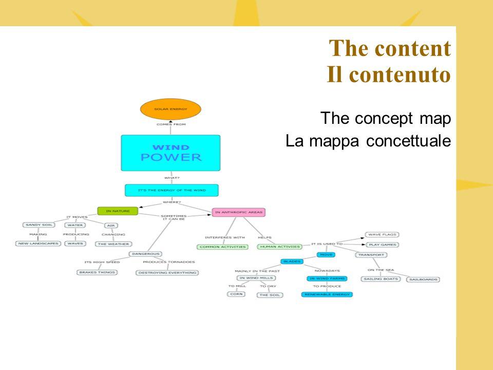 The concept map La mappa concettuale The content Il contenuto