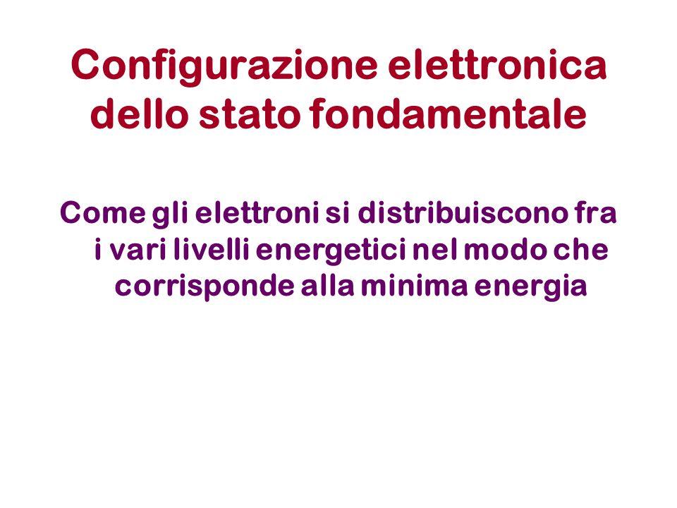Configurazione elettronica dello stato fondamentale Come gli elettroni si distribuiscono fra i vari livelli energetici nel modo che corrisponde alla minima energia