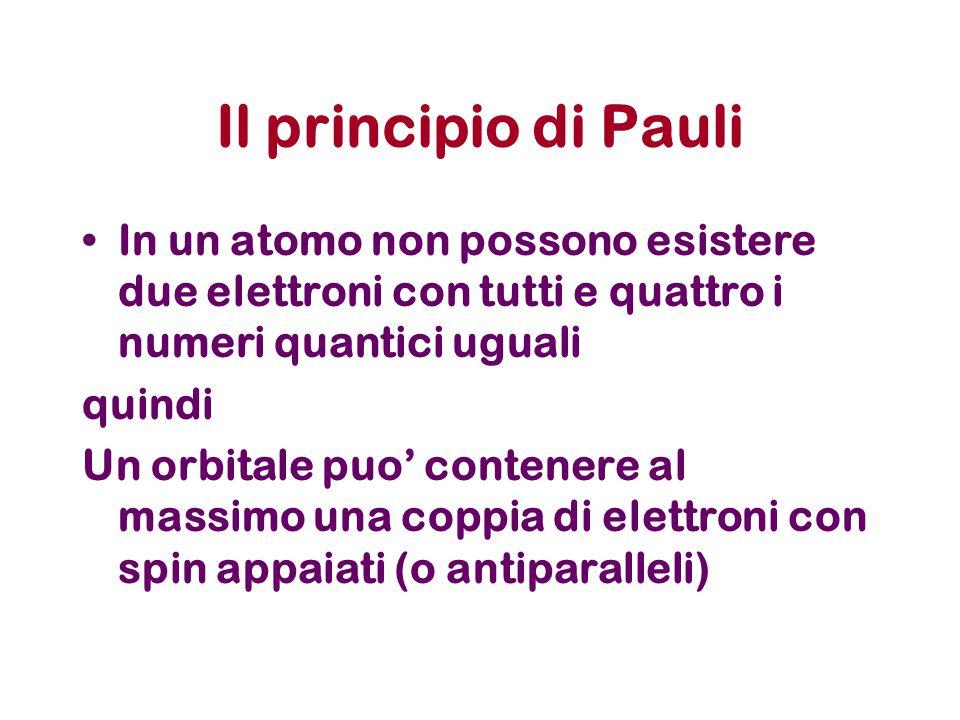 Il principio di Pauli In un atomo non possono esistere due elettroni con tutti e quattro i numeri quantici uguali quindi Un orbitale puo' contenere al massimo una coppia di elettroni con spin appaiati (o antiparalleli)