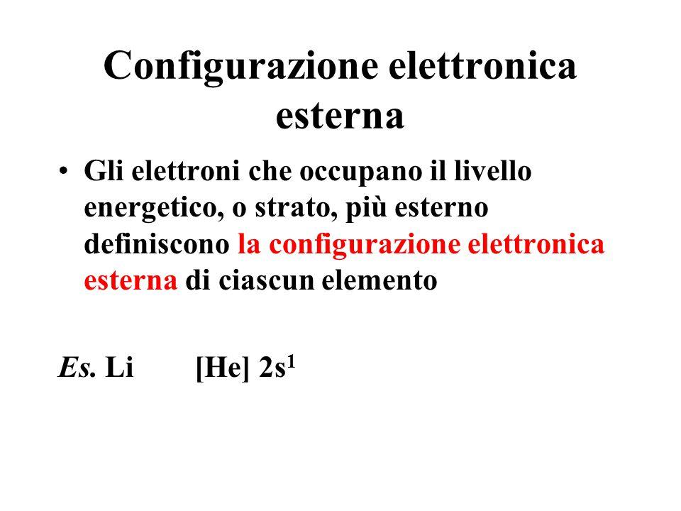 Configurazione elettronica esterna Gli elettroni che occupano il livello energetico, o strato, più esterno definiscono la configurazione elettronica esterna di ciascun elemento Es.