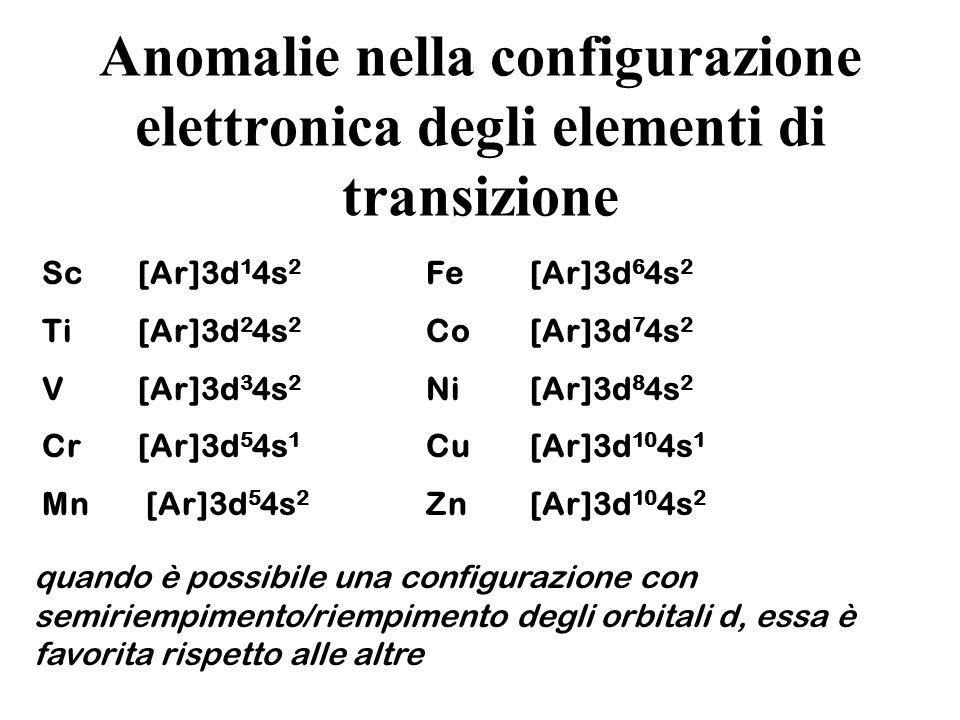 Anomalie nella configurazione elettronica degli elementi di transizione Sc [Ar]3d 1 4s 2 Fe [Ar]3d 6 4s 2 Ti [Ar]3d 2 4s 2 Co [Ar]3d 7 4s 2 V [Ar]3d 3 4s 2 Ni [Ar]3d 8 4s 2 Cr [Ar]3d 5 4s 1 Cu [Ar]3d 10 4s 1 Mn [Ar]3d 5 4s 2 Zn [Ar]3d 10 4s 2 quando è possibile una configurazione con semiriempimento/riempimento degli orbitali d, essa è favorita rispetto alle altre