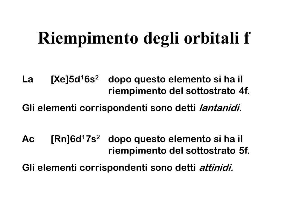 Riempimento degli orbitali f La [Xe]5d 1 6s 2 dopo questo elemento si ha il riempimento del sottostrato 4f.