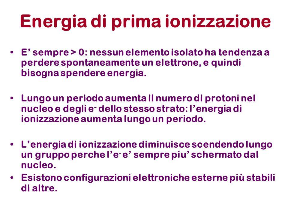Energia di prima ionizzazione E' sempre > 0: nessun elemento isolato ha tendenza a perdere spontaneamente un elettrone, e quindi bisogna spendere energia.