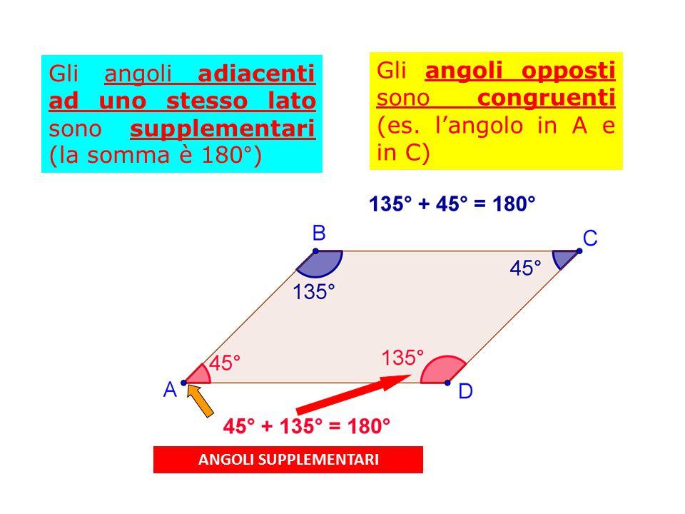 Gli angoli adiacenti ad uno stesso lato sono supplementari (la somma è 180°) ANGOLI SUPPLEMENTARI Gli angoli opposti sono congruenti (es. l'angolo in