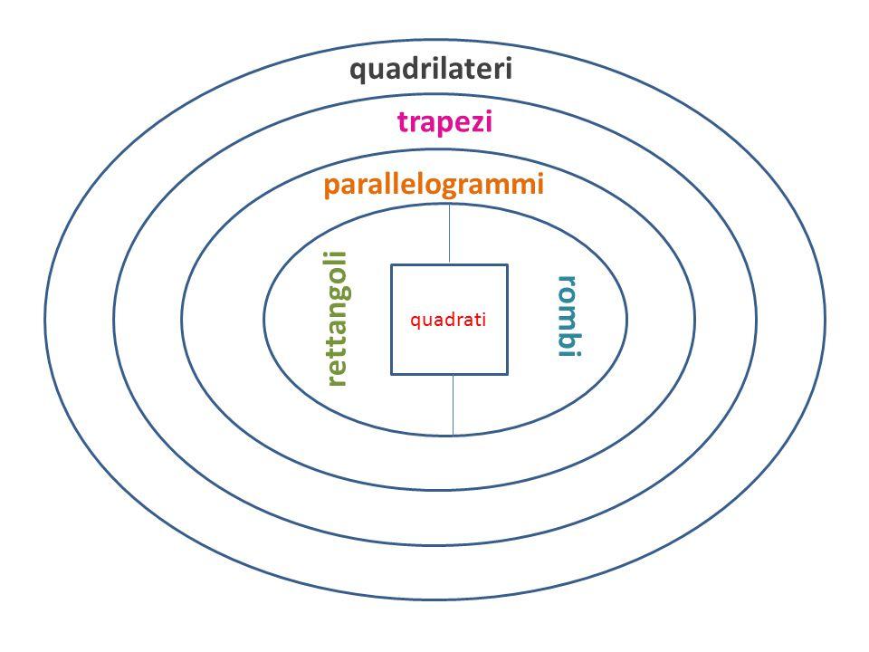 quadrilateri trapezi parallelogrammi quadrati rettangoli rombi
