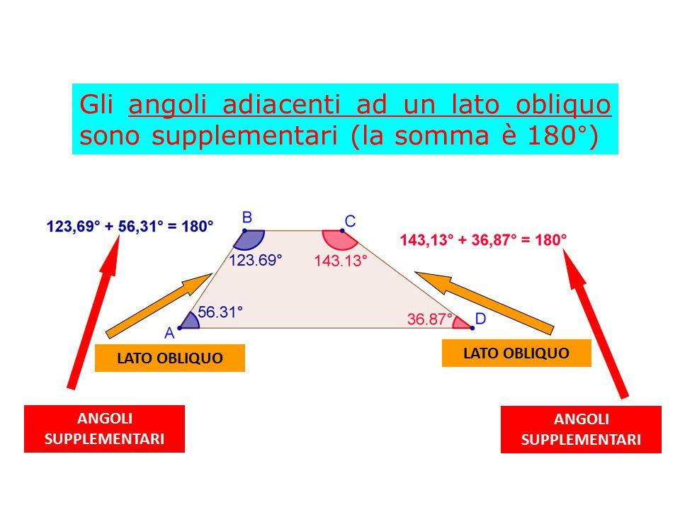 Gli angoli adiacenti ad un lato obliquo sono supplementari (la somma è 180°) LATO OBLIQUO ANGOLI SUPPLEMENTARI LATO OBLIQUO ANGOLI SUPPLEMENTARI