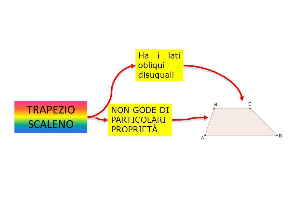 TRAPEZIO SCALENO NON GODE DI PARTICOLARI PROPRIETÀ Ha i lati obliqui disuguali