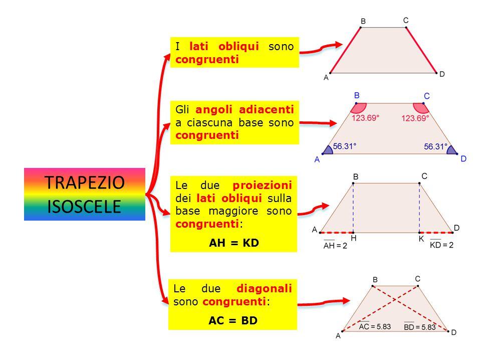 TRAPEZIO ISOSCELE Gli angoli adiacenti a ciascuna base sono congruenti Le due proiezioni dei lati obliqui sulla base maggiore sono congruenti: AH = KD