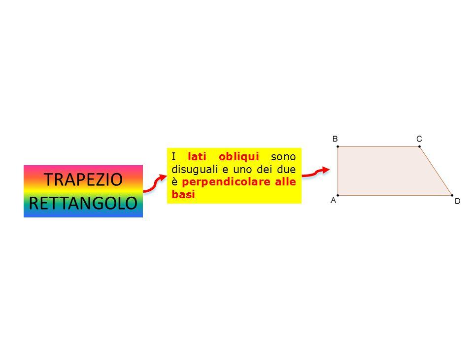 TRAPEZIO RETTANGOLO I lati obliqui sono disuguali e uno dei due è perpendicolare alle basi