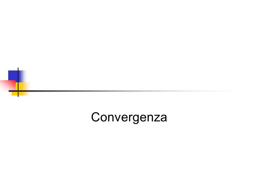 Convergenza incondizionata Nel concetto di steady state di Solow è implicita la convergenza verso lo stesso livello di reddito pro capite y * a condizione che i parametri del modello siano uguali tra i vari paesi: Stesso tasso di progresso tecnico (z) Stesso saggio di risparmio (s) Stesso tasso di crescita della popolazione (n) Stesso tasso di deprezamento dei capitali (  ) Stessa elasticità del prodotto rispetto a K e L (  )