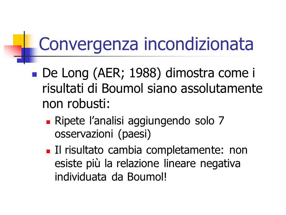 Convergenza incondizionata De Long (AER; 1988) dimostra come i risultati di Boumol siano assolutamente non robusti: Ripete l'analisi aggiungendo solo