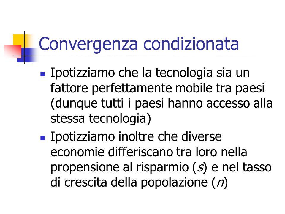 Convergenza condizionata Ipotizziamo che la tecnologia sia un fattore perfettamente mobile tra paesi (dunque tutti i paesi hanno accesso alla stessa t
