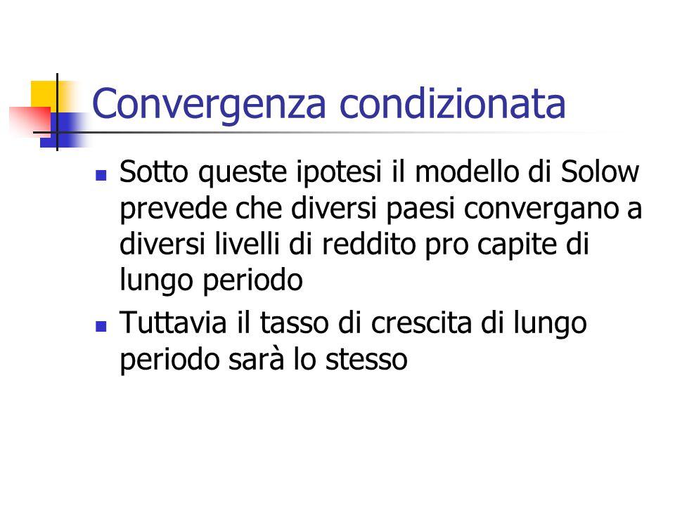 Convergenza condizionata Sotto queste ipotesi il modello di Solow prevede che diversi paesi convergano a diversi livelli di reddito pro capite di lung