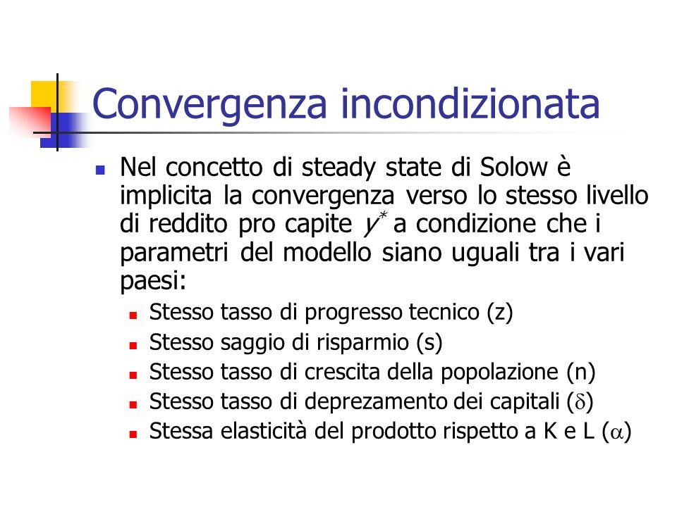Convergenza incondizionata Nel concetto di steady state di Solow è implicita la convergenza verso lo stesso livello di reddito pro capite y * a condiz
