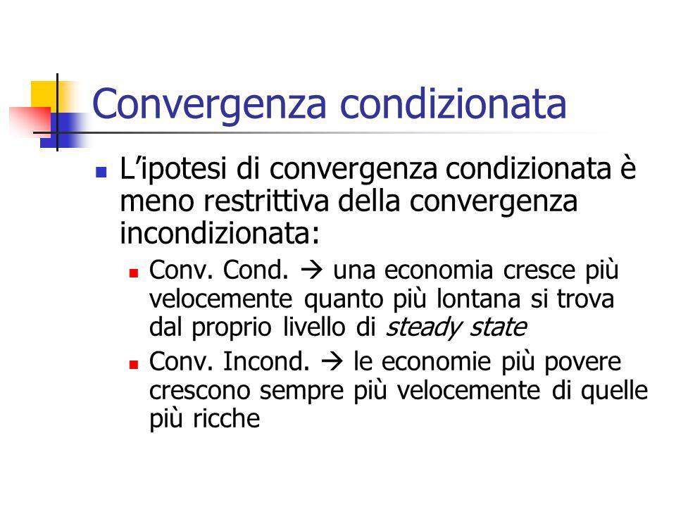 Convergenza condizionata L'ipotesi di convergenza condizionata è meno restrittiva della convergenza incondizionata: Conv. Cond.  una economia cresce
