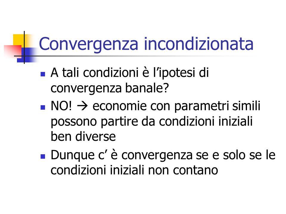 Convergenza incondizionata Se paesi con livelli di reddito iniziali più bassi convergono allo steso livello allora i paesi inizialmente più poveri devono crescere più velocemente Si ha convergenza incondizionata se: I parametri considerati sono uguali Le condizioni iniziali non sono rilevanti