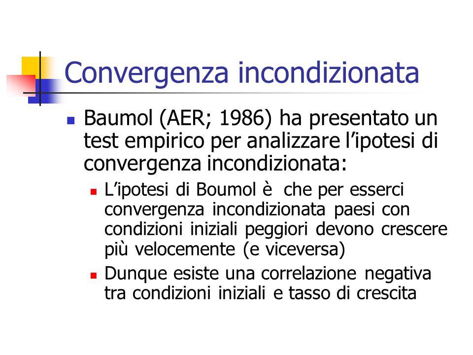 Convergenza incondizionata Baumol (AER; 1986) ha presentato un test empirico per analizzare l'ipotesi di convergenza incondizionata: L'ipotesi di Boum
