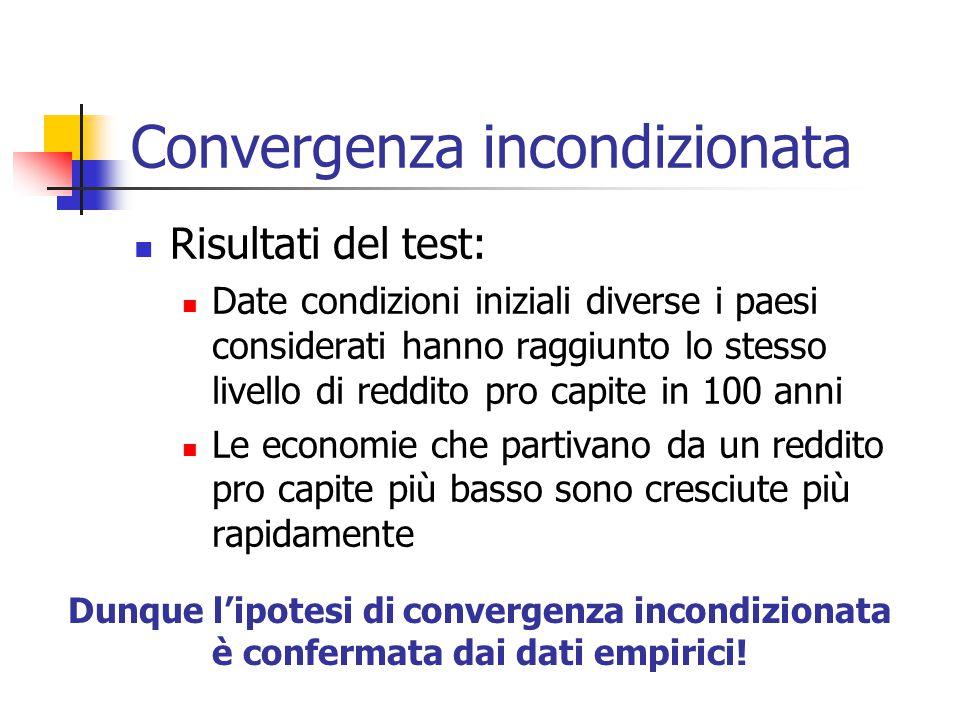 Convergenza condizionata Sotto tale ipotesi vi è esclusivamente una convergenza nei tassi di crescita ma non nel livello di reddito pro capite In base a questo nuovo tipo di convergenza paesi più poveri potranno inizialmente crescere a tassi più bassi di quelli di alcuni paesi più ricchi (convergendo ad un livello più basso di reddito pro capite)