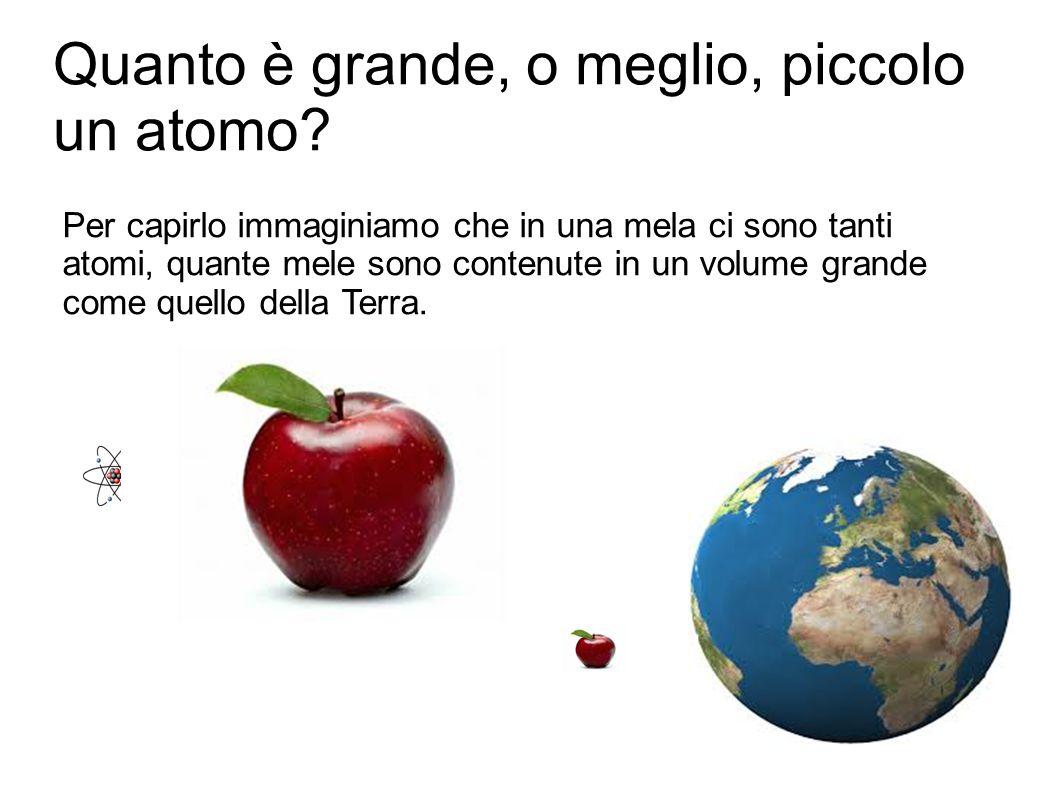 Quanto è grande, o meglio, piccolo un atomo.