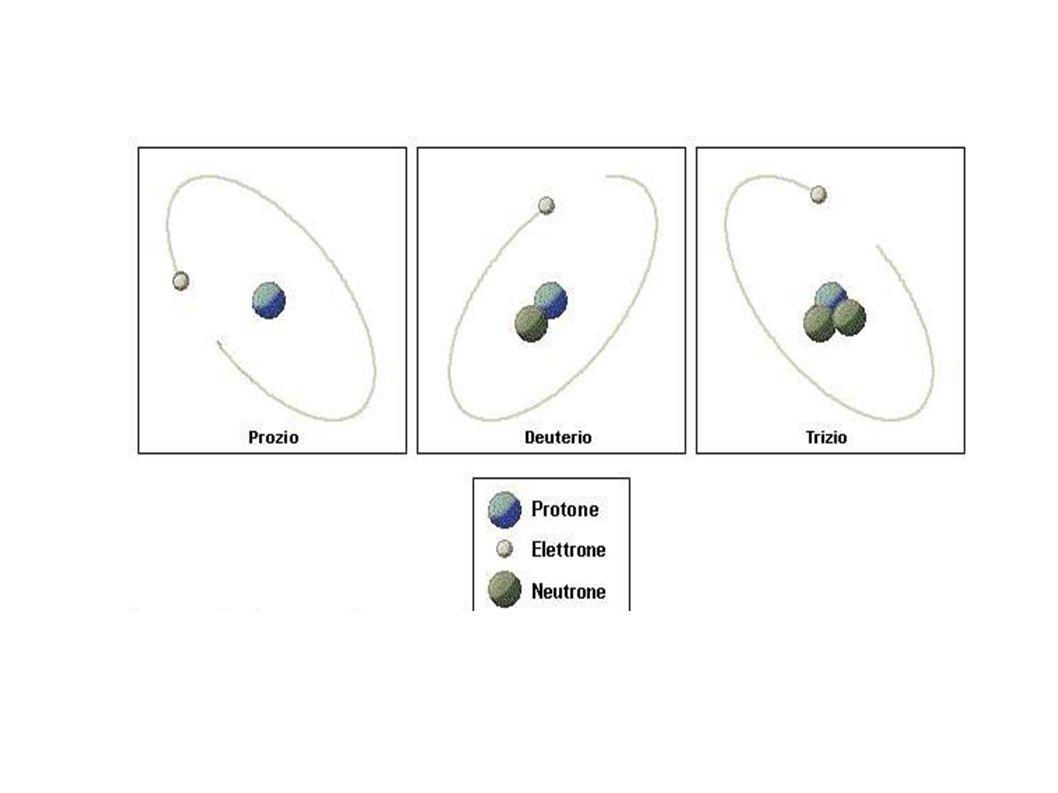 La somma del numero dei protoni e del numero dei neutroni presenti nel nucleo ci dà il NUMERO DI MASSA dell atomo.