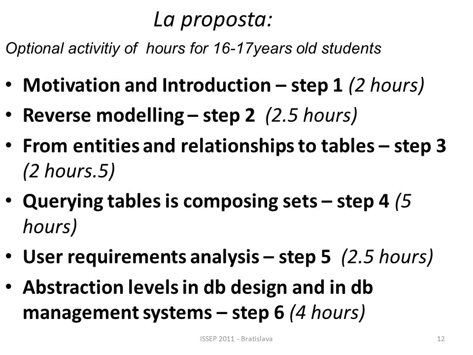 La proposta: Motivation and Introduction – step 1 (2 hours) Reverse modelling – step 2 (2.5 hours) From entities and relationships to tables – step 3 (2 hours.5) Querying tables is composing sets – step 4 (5 hours) User requirements analysis – step 5 (2.5 hours) Abstraction levels in db design and in db management systems – step 6 (4 hours) 12ISSEP 2011 - Bratislava Optional activitiy of hours for 16-17years old students