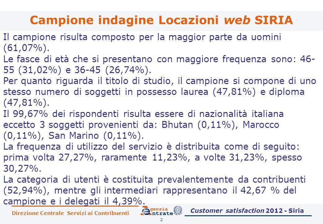 Direzione Centrale Servizi ai Contribuenti Campione indagine Locazioni web SIRIA 2 Il campione risulta composto per la maggior parte da uomini (61,07%).