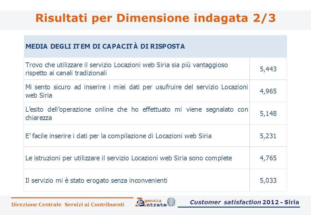 Risultati per Dimensione indagata 2/3 Direzione Centrale Servizi ai Contribuenti Customer satisfaction 2012 - Siria