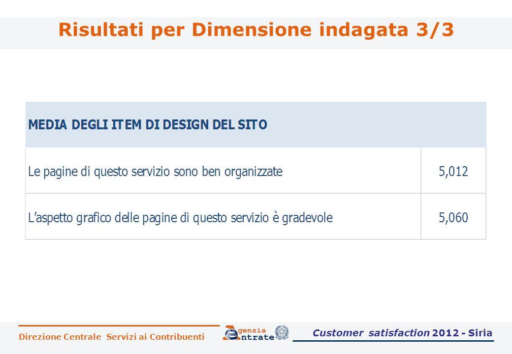 Risultati per Dimensione indagata 3/3 Direzione Centrale Servizi ai Contribuenti Customer satisfaction 2012 - Siria