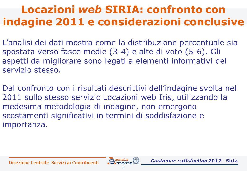Locazioni web SIRIA: confronto con indagine 2011 e considerazioni conclusive 8 L'analisi dei dati mostra come la distribuzione percentuale sia spostata verso fasce medie (3-4) e alte di voto (5-6).