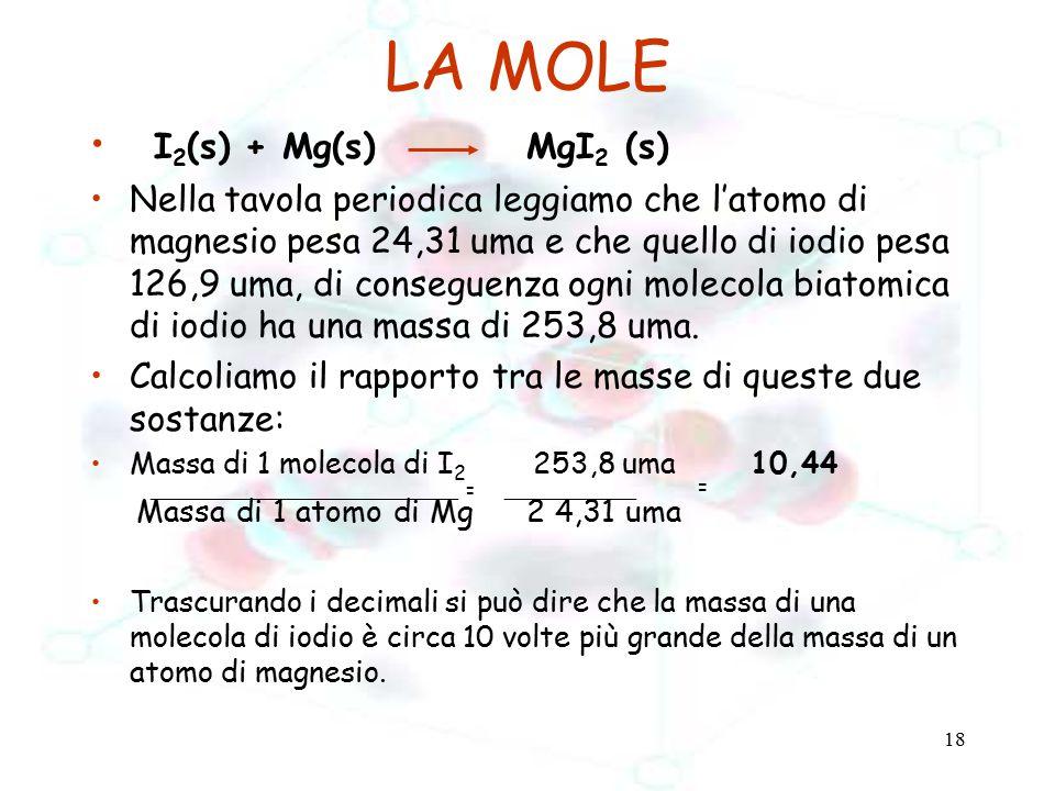 18 LA MOLE I 2 (s) + Mg(s) MgI 2 (s) Nella tavola periodica leggiamo che l'atomo di magnesio pesa 24,31 uma e che quello di iodio pesa 126,9 uma, di c