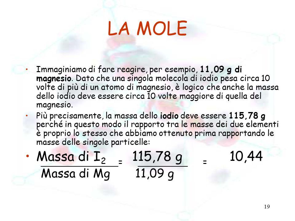 19 LA MOLE Immaginiamo di fare reagire, per esempio, 11,09 g di magnesio. Dato che una singola molecola di iodio pesa circa 10 volte di più di un atom