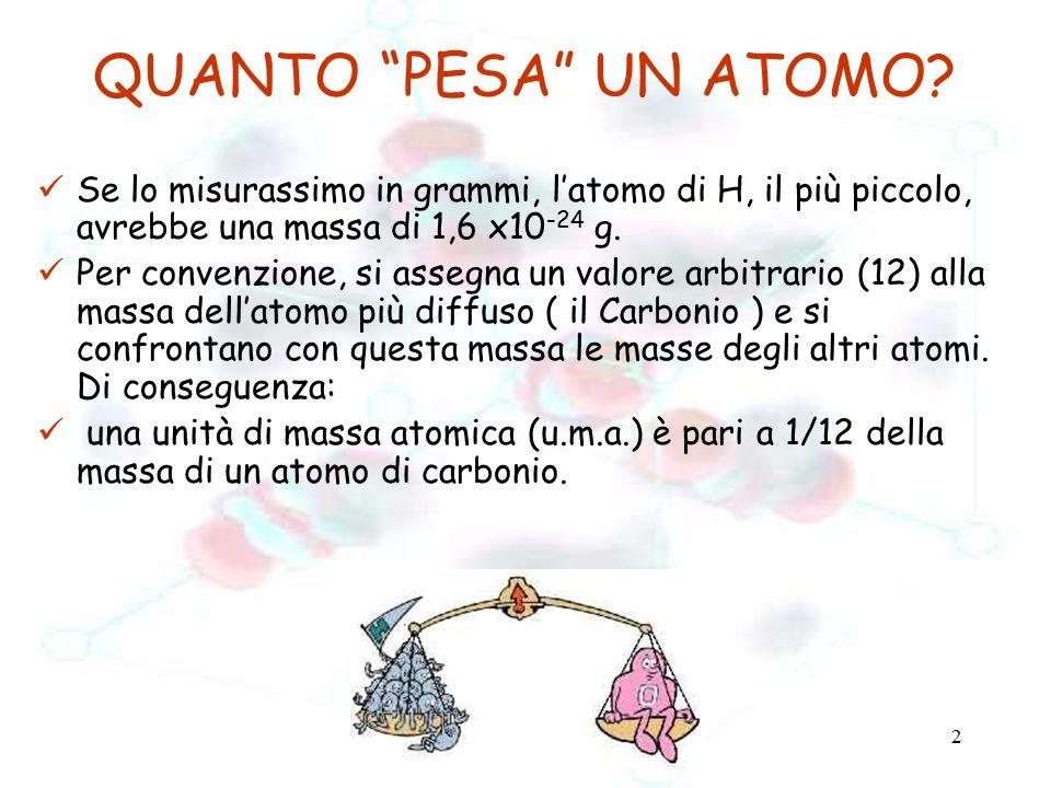 """2 QUANTO """"PESA"""" UN ATOMO? Se lo misurassimo in grammi, l'atomo di H, il più piccolo, avrebbe una massa di 1,6 x10 -24 g. Per convenzione, si assegna u"""