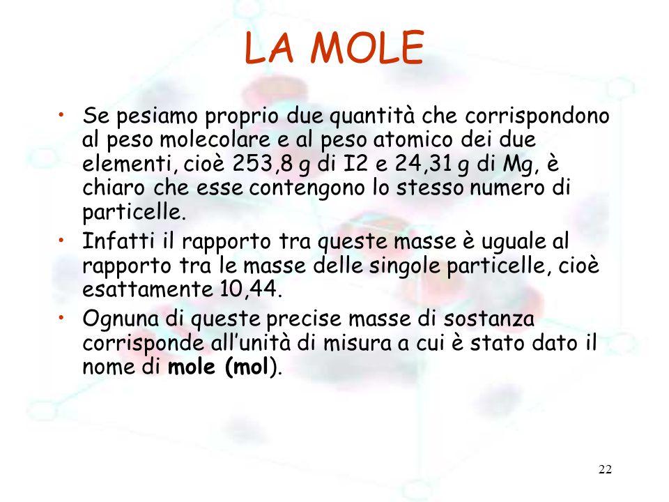 22 LA MOLE Se pesiamo proprio due quantità che corrispondono al peso molecolare e al peso atomico dei due elementi, cioè 253,8 g di I2 e 24,31 g di Mg