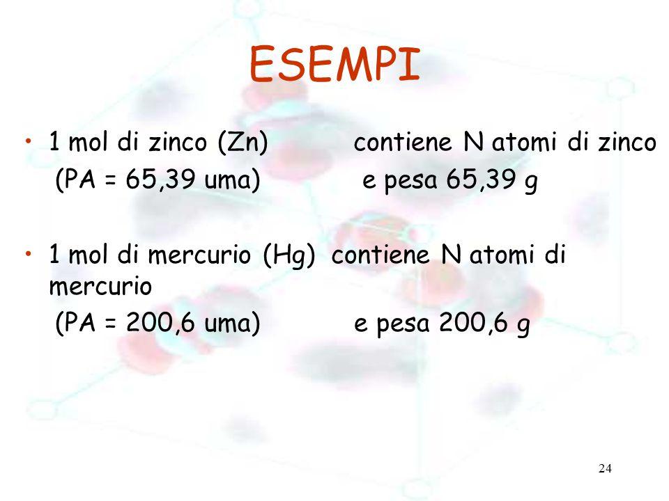 24 ESEMPI 1 mol di zinco (Zn) contiene N atomi di zinco (PA = 65,39 uma) e pesa 65,39 g 1 mol di mercurio (Hg) contiene N atomi di mercurio (PA = 200,