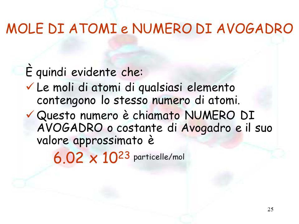25 MOLE DI ATOMI e NUMERO DI AVOGADRO È quindi evidente che: Le moli di atomi di qualsiasi elemento contengono lo stesso numero di atomi. Questo numer