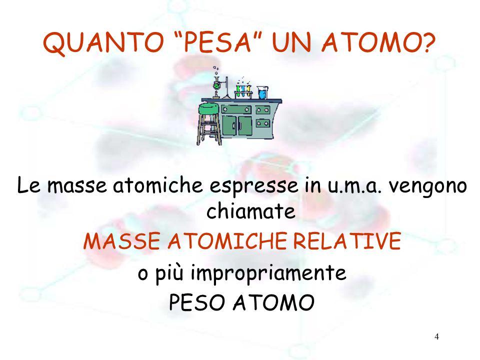 """4 QUANTO """"PESA"""" UN ATOMO? Le masse atomiche espresse in u.m.a. vengono chiamate MASSE ATOMICHE RELATIVE o più impropriamente PESO ATOMO"""