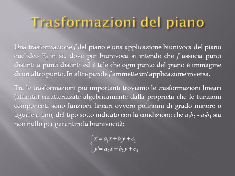 Una trasformazione f del piano è una applicazione biunivoca del piano euclideo E 2 in sé, dove per biunivoca si intende che f associa punti distinti a