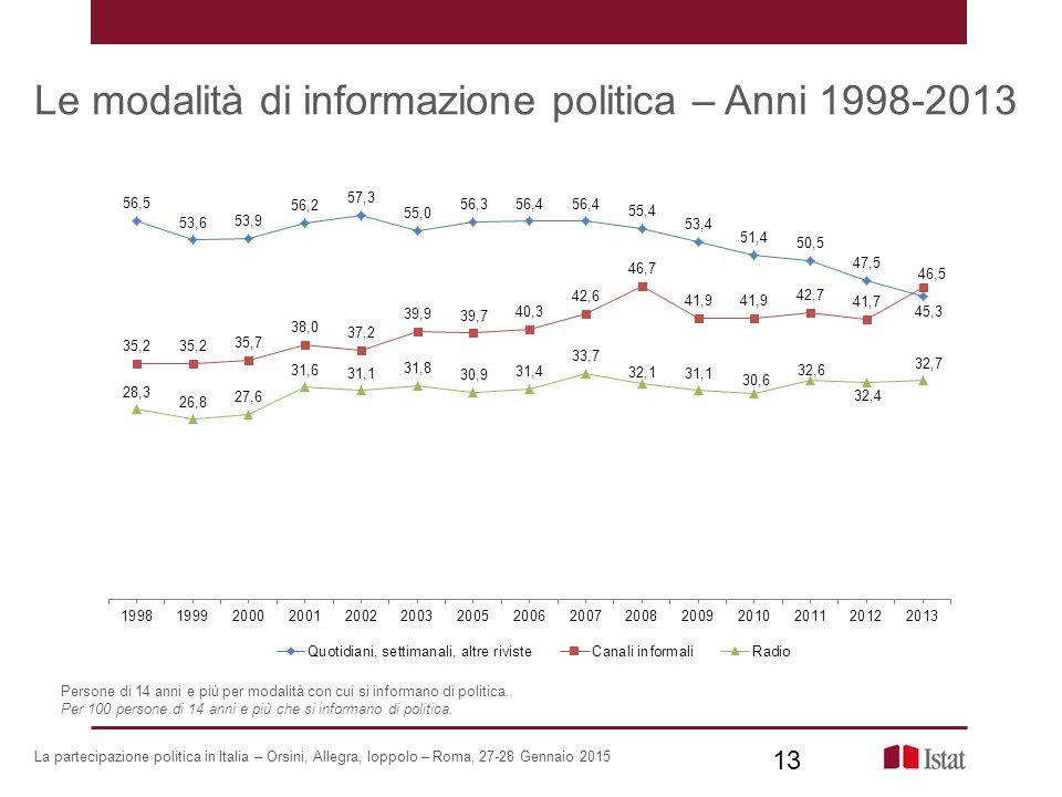 Le modalità di informazione politica – Anni 1998-2013 La partecipazione politica in Italia – Orsini, Allegra, Ioppolo – Roma, 27-28 Gennaio 2015 13 Pe