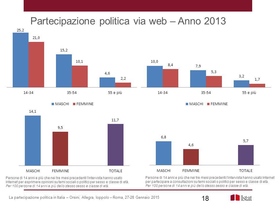 Partecipazione politica via web – Anno 2013 La partecipazione politica in Italia – Orsini, Allegra, Ioppolo – Roma, 27-28 Gennaio 2015 Persone di 14 a